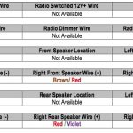 1997 Ford F 350 Stereo Wiring Diagram Ford Circuit Wiring