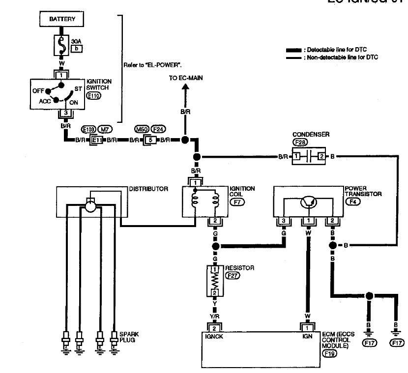1995 nissan maxima ignition wiring