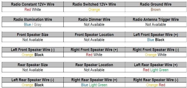 2004 gmc sonoma radio wiring diagram rj11 socket envoy 30 images 1999 schematics and 1997 vw polo 2002 volkswagen jetta inside stereo