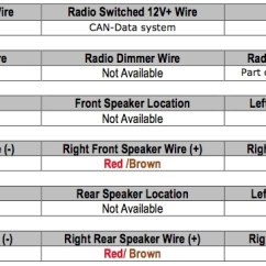 2006 Volkswagen Jetta Stereo Wiring Diagram Mk4 Radio 1997 Vw Polo 2002 With Regard To 2000 ...