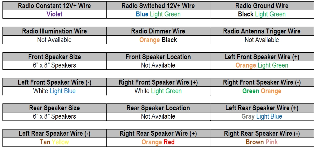 1998 delco radio wiring wiring diagram images database amornsak co with regard to 2003 ford taurus radio wiring diagram?resize\=665%2C314\&ssl\=1 diagrams 22562140 infiniti 2000 radio wiring diagram 2000 infiniti g20 radio wiring diagram at mifinder.co