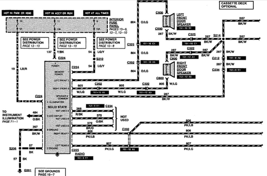 1998 ford expedition radio wiring diagram with ford f150 speaker intended for 1998 ford f150 radio wiring diagram?resize\\\\\\\=665%2C438\\\\\\\&ssl\\\\\\\=1 limitorque dc wiring diagrams wiring diagram shrutiradio limitorque wiring diagram at gsmportal.co