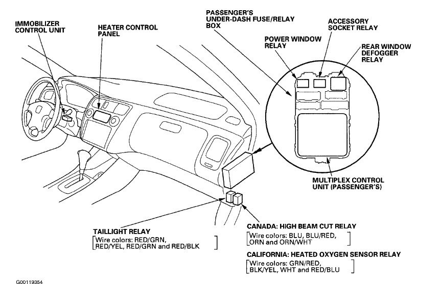 Starting Wiring Diagram 97 Honda Accord. Honda. Auto