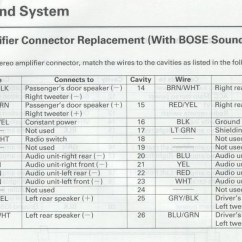 2001 Jeep Wrangler Subwoofer Wiring Diagram Oakwood Mobile Home 1998 Grand Cherokee Radio | Fuse Box And