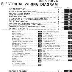Leviton Phone Jack Wiring Diagram Ford Truck Lineup 2001 Toyota Rav4 | Fuse Box And