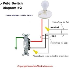 Dayton Split Phase Motor Wiring Diagram Hr Shared Services Model 2 Pole Toggle Switch | Fuse Box And