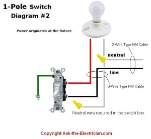 2 Pole Toggle Switch Wiring Diagram   Fuse Box And Wiring Diagram