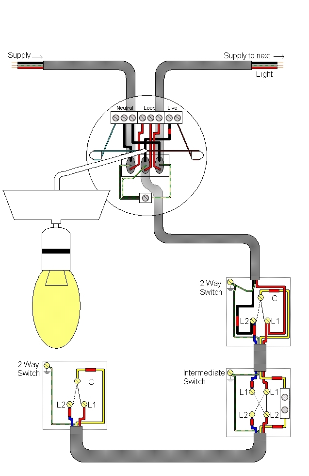 Wiring A Two Way Switch Diagram in addition 93395 Meta Hairy David Robert Mitchells It Follows together with Two Way Light Switch Diagram additionally Ceilling Light Wont Switch Off After A New Installation as well How To Wire It Wiring A 2 Way Switch Zsu5j Diagram With. on three way switch two lights