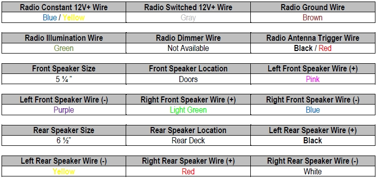 3000gt radio wiring diagram diagram wiring diagrams on mitsubishi wiring diagram radio 2001 Mitsubishi Eclipse Headlight Wiring Diagram Motorola Radio Wiring Diagram