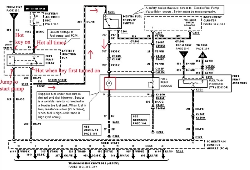 2004 F150 Wiring Diagram