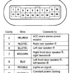 98 Honda Civic Stereo Wiring Diagram Honeywell Thermostat Wire 2000 | Fuse Box And