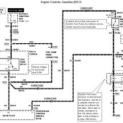 2000 Mercury Grand Marquis Wiring Diagram Chevrolet Sonic Radio 09 Fuse Schematic Auto Related With
