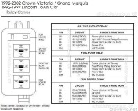 2000 Mercury Marquis Fuse Box. 2000. Wiring Diagram ...