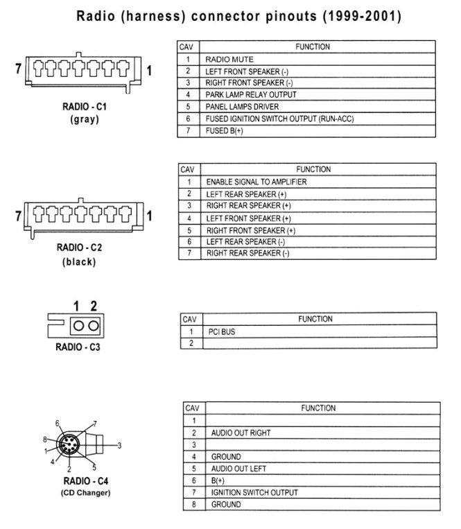 2001 chrysler lhs radio wiring diagram sebring trying to for with regard to 2001 jeep grand cherokee radio wiring diagram chrysler radio wiring diagrams 2001 chrysler sebring wiring 2001 pt cruiser radio wiring diagram at soozxer.org