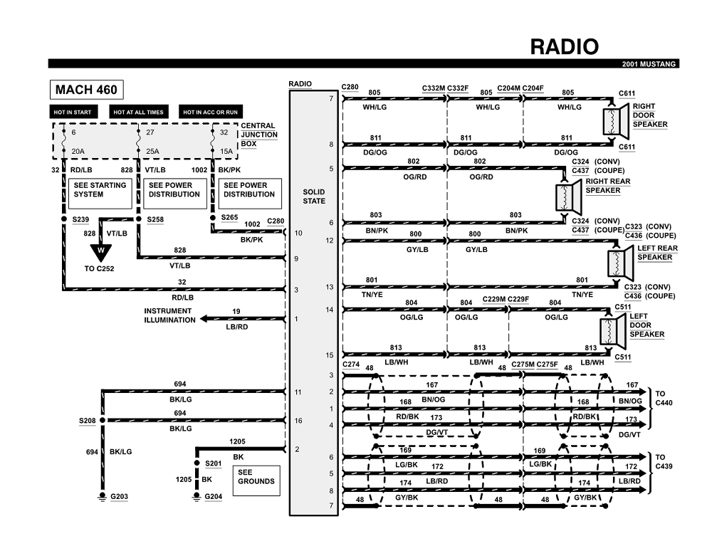 2002 Mustang Mach 460 Stereo Wiring Diagram - Somurich.com on
