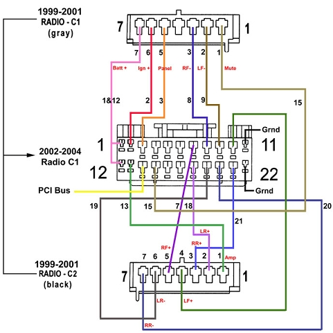 2001 jeep wrangler stereo wiring diagram with 2001 jeep wrangler stereo wiring diagram?resize\\\=481%2C480\\\&ssl\\\=1 1995 nissan quest wiring diagram on 1995 download wirning diagrams 2003 nissan frontier stereo wiring diagram at soozxer.org