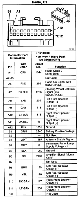 Collection 1998 Malibu Radio Wiring Diagram Pictures - Wiring ...