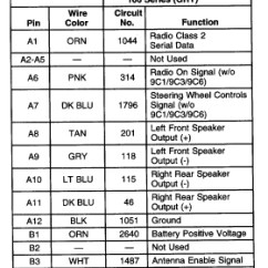 2000 Gmc Yukon Radio Wiring Diagram Jeep 4 0 Serpentine Belt 2006 Chevy Malibu | Fuse Box And