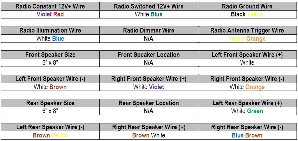 2002 ford focus radio wiring diagram ford electrical wiring diagrams with regard to 2012 ford focus radio wiring diagram?resize\\\=665%2C316\\\&ssl\\\=1 escap e wiring diagram 2002 on escap download wirning diagrams wiring diagram for a 2002 ford ranger at gsmx.co