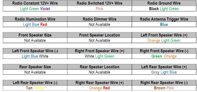 1997 Toyota Camry Radio Wiring Diagram Wiring Diagram
