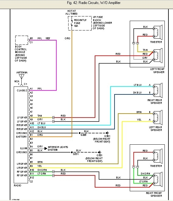 2003 Trailblazer Stereo Wiring Diagram