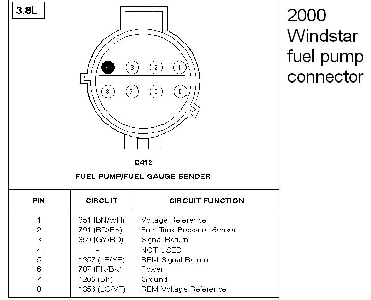 2003 ford escape fuel pump wiring diagram 2001 ford escape wiring throughout 2001 ford escape wiring diagram 2003 ford escape wiring diagram 2002 subaru forester wiring Ford Escape Starter Relay Location at alyssarenee.co