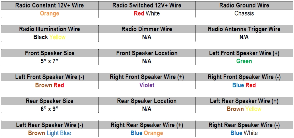 2003 ford escort zx2 radio wiring diagram ford wiring diagram for 2003 ford focus radio wiring diagram audio wiring diagram 2003 jeep wrangler speaker wiring diagram at soozxer.org