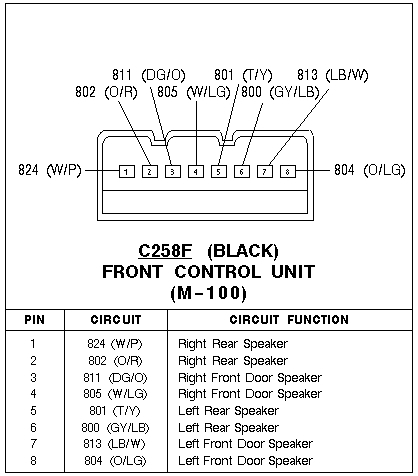 2006 ford econoline radio wiring diagram 325i fuse box 2003 focus | and