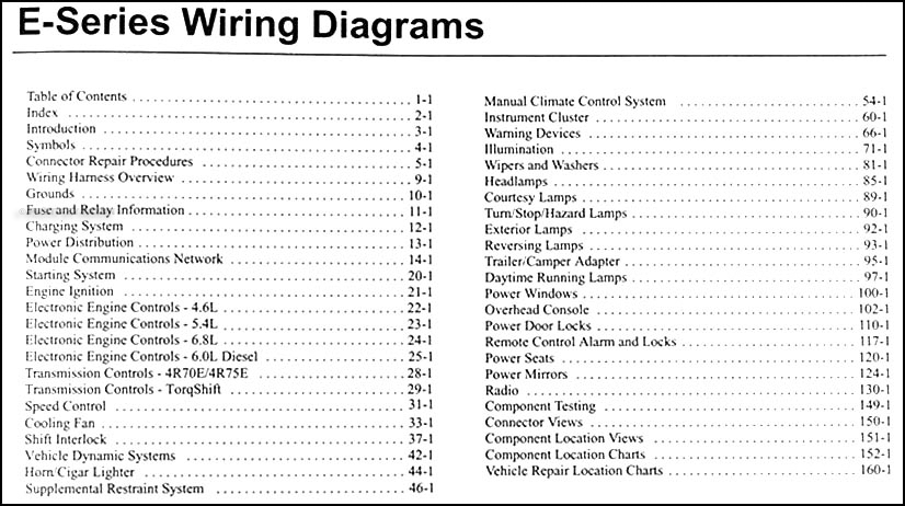 2004 ford van wiring diagram 2004 ford e450 wiring diagram wiring inside 2001 ford e350 wiring diagram?resize\\\\\\\\\\\\\\\=665%2C372\\\\\\\\\\\\\\\&ssl\\\\\\\\\\\\\\\=1 2012 ford e350 wiring harness on 2012 download wirning diagrams Ford Radio Wiring at eliteediting.co