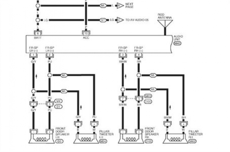 2004 nissan frontier wiring diagrams