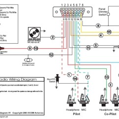Lancer Audio Wiring Diagram Chinese 4 Wheeler 2005 Chrysler 300 | Fuse Box And
