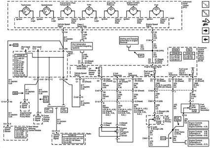 2005 freightliner columbia wiring diagram 13 pin euro trailer plug ac auto electrical