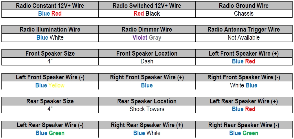 2006 mustang stereo wiring wiring diagram images database regarding 1997 nissan maxima radio wiring diagram 1997 nissan maxima radio wiring diagram 2006 ford mustang wiring harness diagram at edmiracle.co