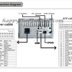 2010 Ford Fusion Stereo Wiring Diagram 2006 Subaru Impreza Ignition 2012 Focus Radio For | Fuse Box And ...