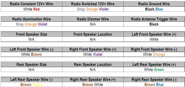 2012 ford focus radio wiring diagram within 2012 ford focus radio wiring diagram 2012 ford focus radio wiring diagram 2012 ford focus radio wiring diagram at alyssarenee.co