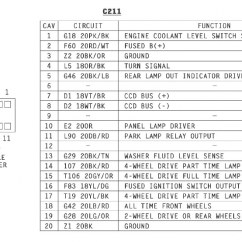 Jeep Tj Radio Wiring Diagram Bt Master Phone Socket 1992 Cherokee | Fuse Box And