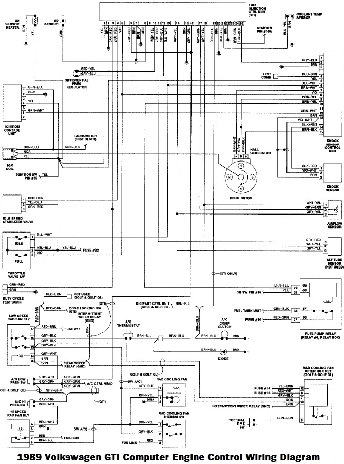 File: 2006 Vw Gti Headlight Wiring Diagram