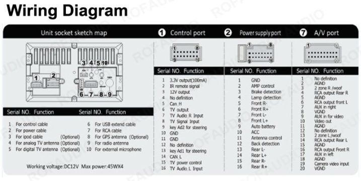 Marvellous 95 isuzu rodeo radio wiring diagram pictures best image 1993 isuzu rodeo stereo wiring diagram wiring diagram asfbconference2016 Images