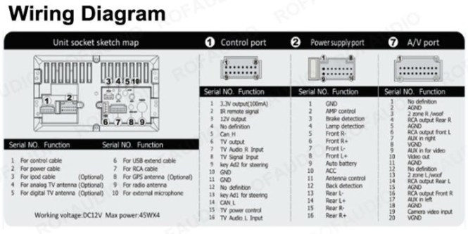 1993 Isuzu Trooper Radio Wiring Diagram 2001 Isuzu Trooper Wiring – Isuzu Trooper Stereo Wiring Diagram