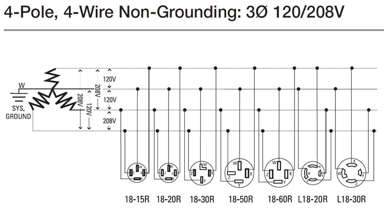 208v motor wiring wiring diagram images database amornsak co regarding 3 phase 208v motor wiring diagram 208v 3 phase motor wiring diagram on 208v download wirning diagrams electro adda motor wiring diagram at nearapp.co
