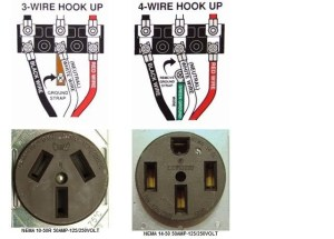 220V Outlet Wiring Diagram pertaining to 220V Wiring