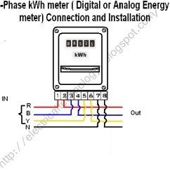 House Distribution Board Wiring Diagram 2002 Ford Expedition Fuse 3 Phase Panel Auto Electrical Energy Meter Connection