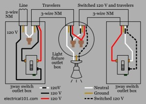 120V Electrical Switch Light Wiring Diagrams | Fuse Box