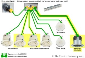 30 Amp Twist Lock Plug Wiring Diagram | Fuse Box And