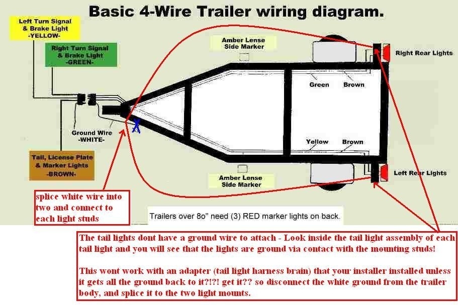 4 way wiring diagram for trailer lights facbooik with regard to how to wire trailer lights 4 way diagram?resize\\\\\\\=665%2C443\\\\\\\&ssl\\\\\\\=1 4 wire trailer wiring harness double split ground conventional 4 Prong Trailer Wiring Diagram at soozxer.org