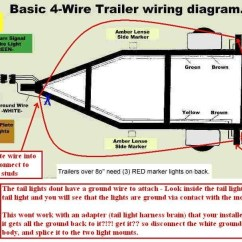 Trailer Wiring Diagram 7 Pin 5 Wires Australia Land Rover Discovery 1 Radio 4 Way For Lights - Facbooik With Regard To How Wire ...