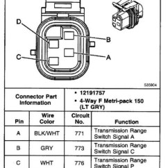 92 S10 Radio Wiring Diagram 99 Grand Cherokee Power Window 4l60e Transmission Inside | Fuse Box And ...