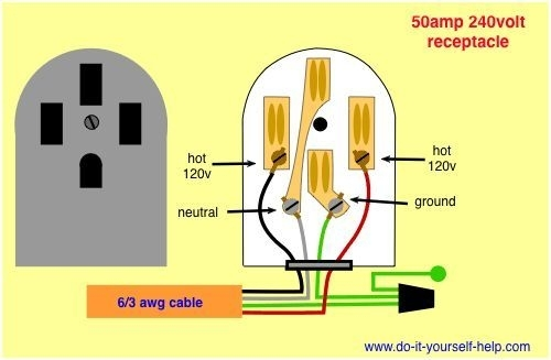 50 amp rv plug wiring diagram for 50 amp rv wiring diagram 50 amp wiring diagram 50 amp rv receptacle wiring diagram at bakdesigns.co