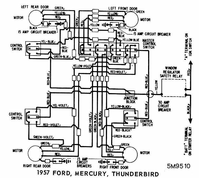 55 T Bird Wiring Diagram Within Diagram Wiring And Engine