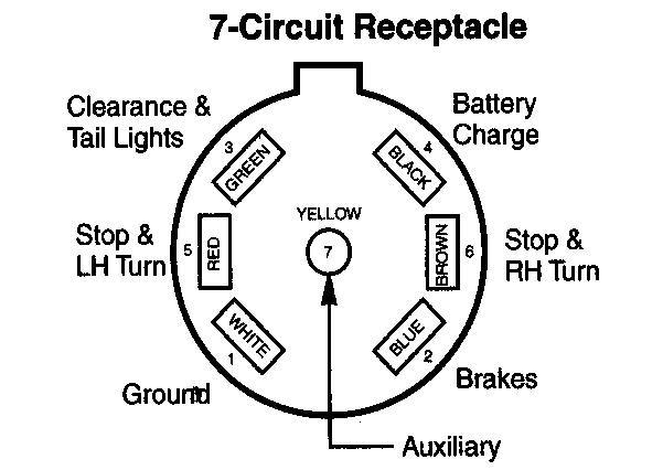 7 Way Connector Wiring Diagram pertaining to 7 Way Trailer